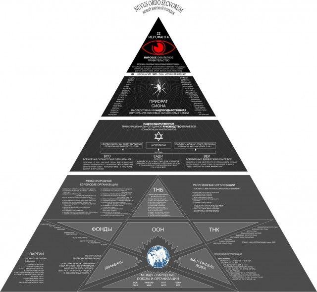 Новый мировой порядок   Блог Andrey Sokolov   КОНТ