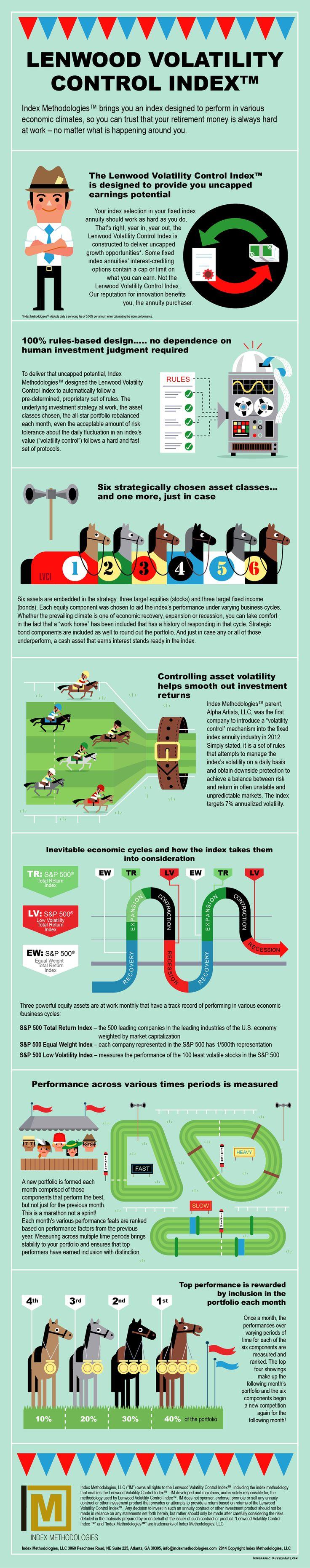 Finance Infographic.  Design: Russell Tate. www.RussellTate.com