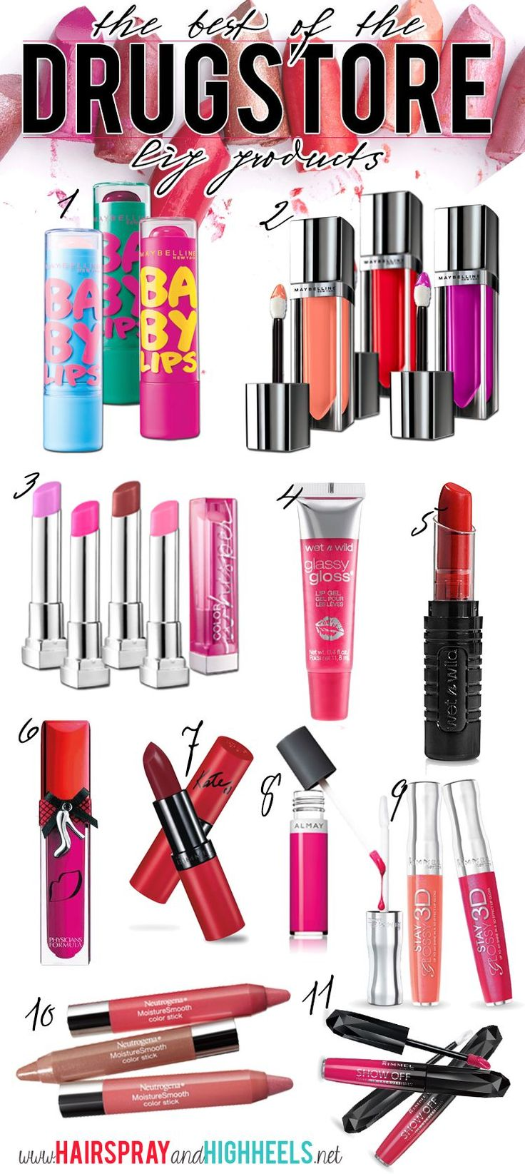 Best Drugstore Lip Products - Hairspray and Highheels