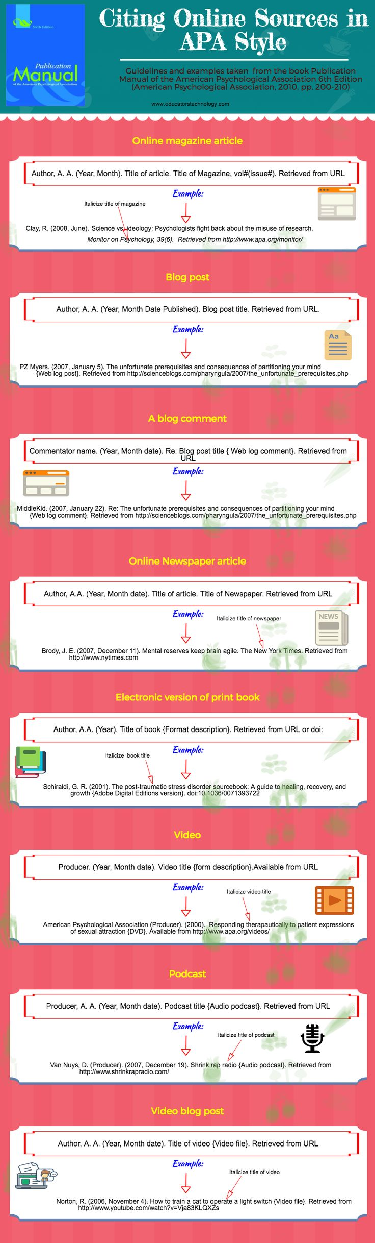 Students Guide to Citing Online Sources (APA Style)