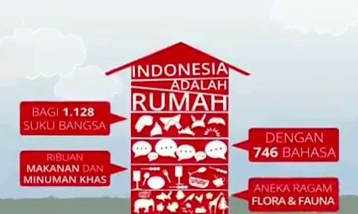 Kayanya Indonesia