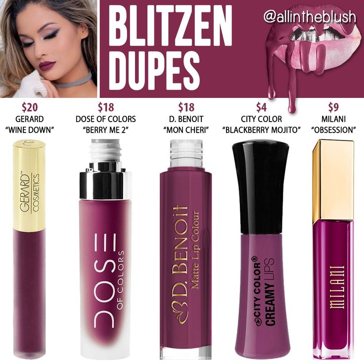 Kylie Cosmetics Blitzen Lipstick Dupes [Holiday Collection