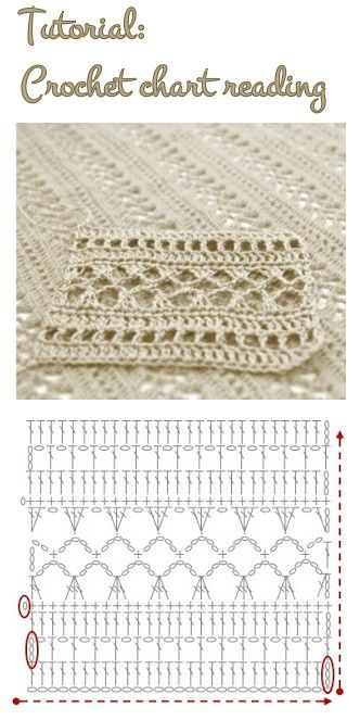 1371 best hekle diagram images on pinterest crochet patterns tutorial crochet chart reading dt1010fo