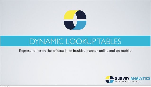 Feature Spotlight: Dynamic Lookup Tables by Survey Analytics via slideshare