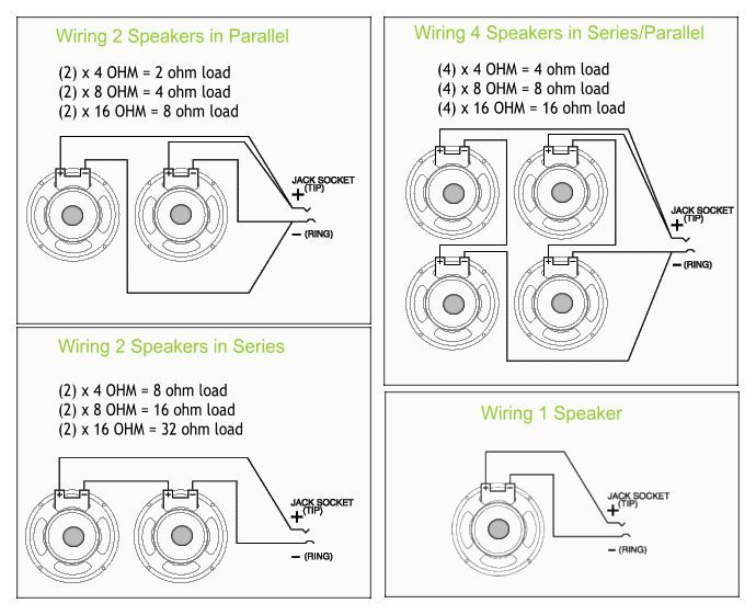 Guitar Speaker Wiring Diagrams In 2021 Speaker Guitar Car Audio Diy