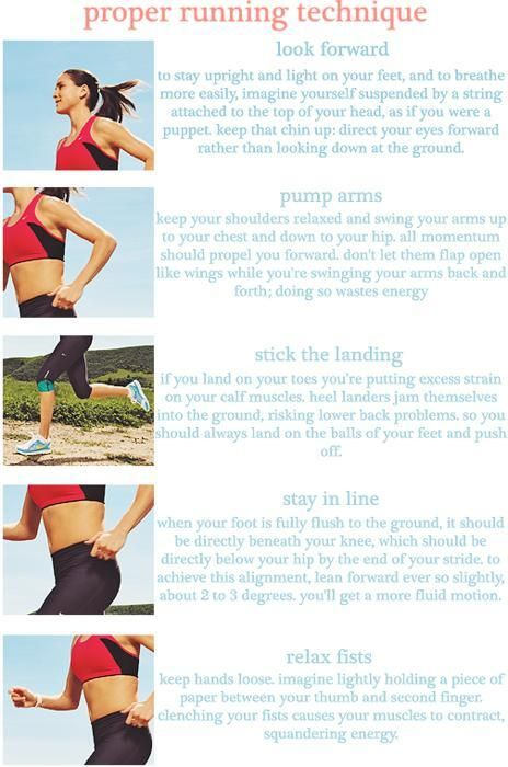 39 best Running Technique images on Pinterest Work outs - proper running form