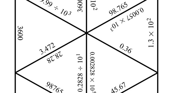 Multiplying and Dividing decimals by powers of 10 Tarsia
