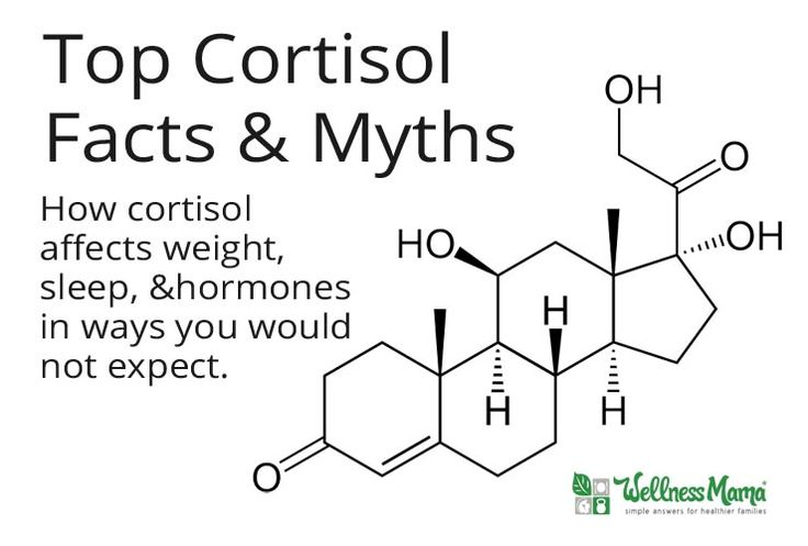 My personal doctor, Dr. Alan Christianson, explains how cortisol affects multiple aspects of health including weight, hormones, sleep & energy in many ways.