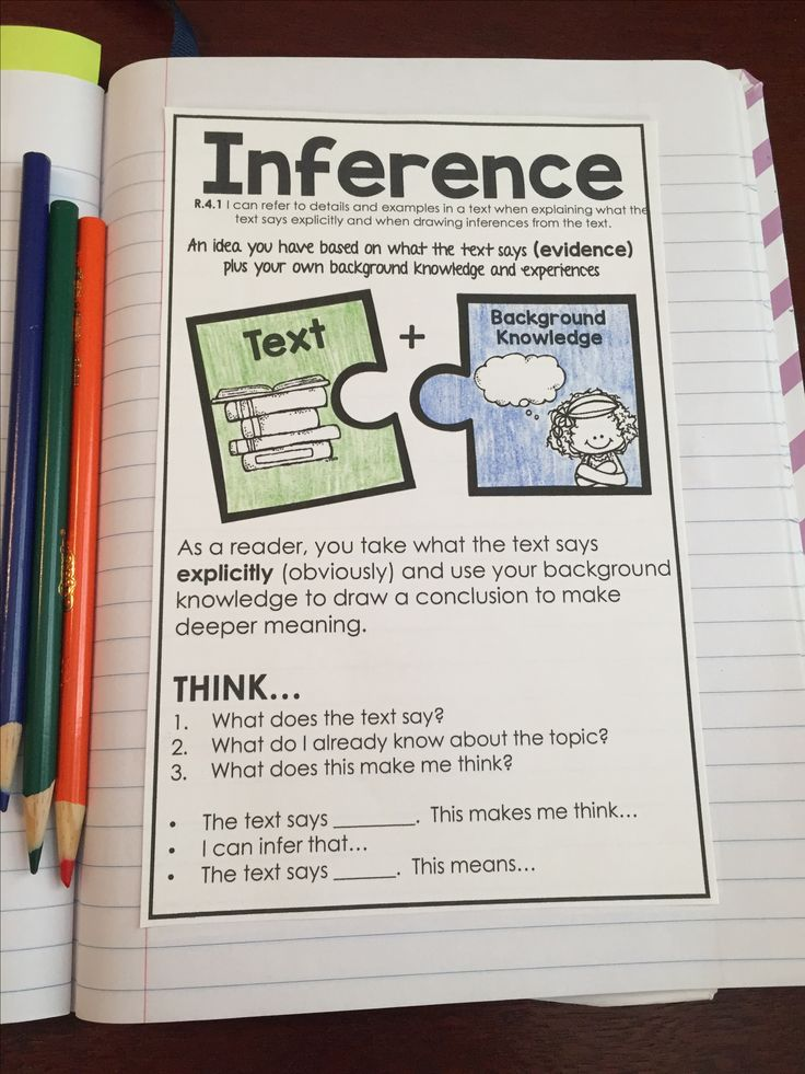 Reading Nonfiction Notebook Anchor Charts for Grades 3-5 {Making Inferences}