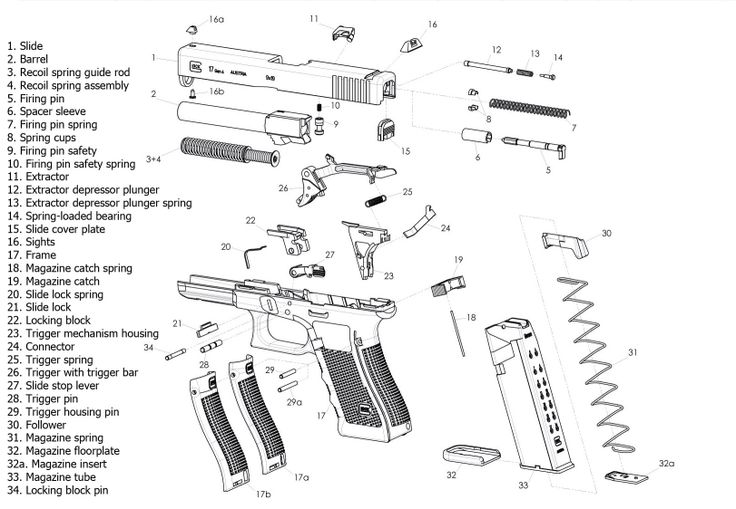 glock parts  take down