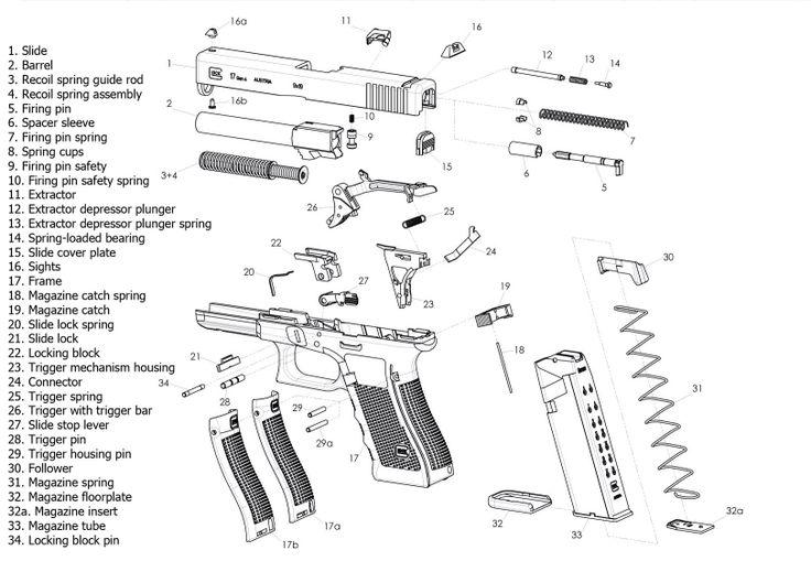 Glock parts/take down Glock Pinterest