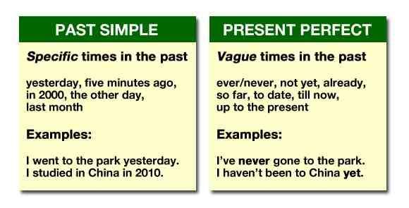 Present perfect VS Past Simple - Quelle est la différence
