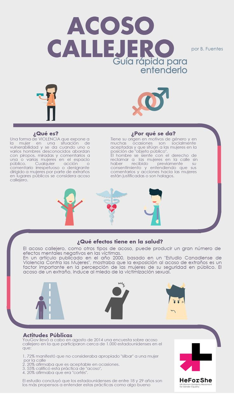 Infografía sobre lo que es el Acoso Callejero  #HeforShe