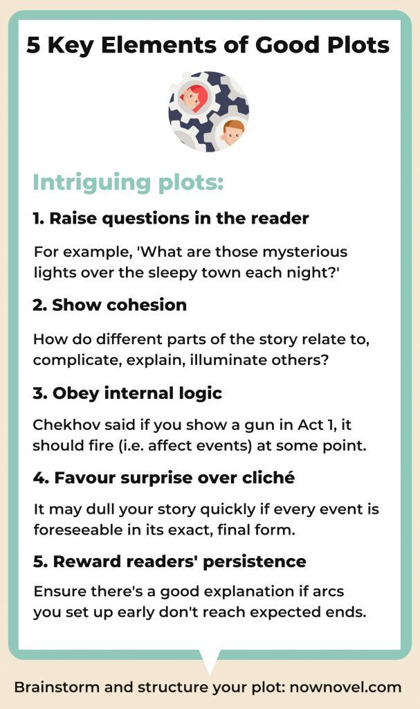 How To Plot A Novel 7 Tips For Success With Images Writing