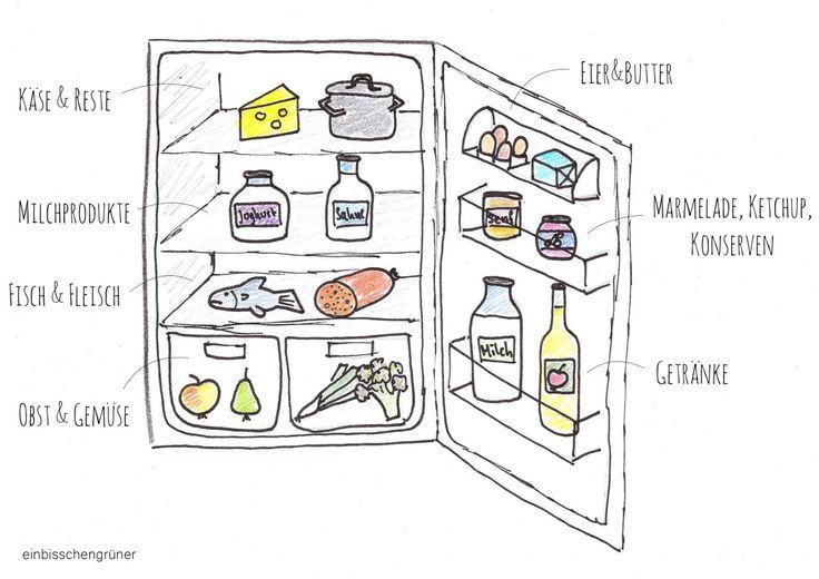 De 25+ bedste idéer inden for Kühlschrank einräumen på  ~ Kühlschrank Richtig Einräumen
