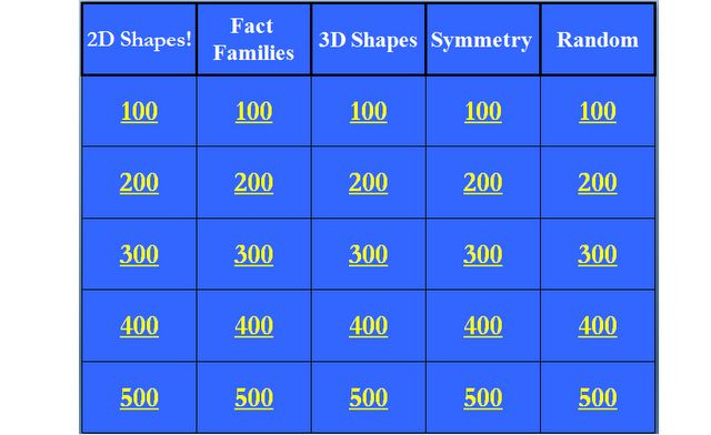 2D and 3D Shapes Jeopardy Review Game {FREE}