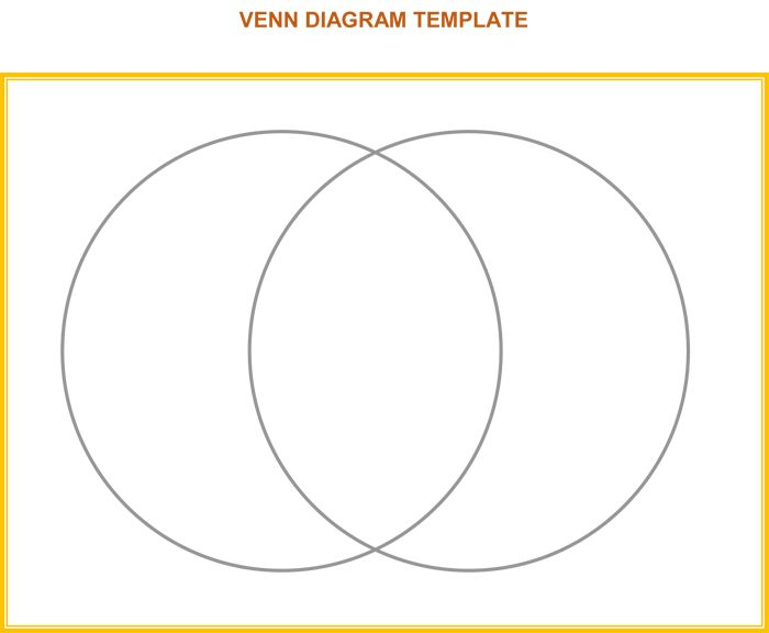 Venn Diagram Template - - Yahoo Image Search Results Venn - spider diagram template