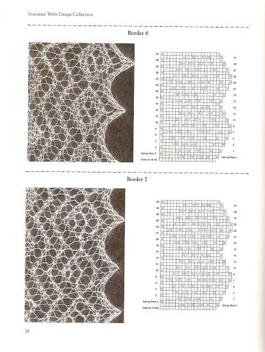 The Gossamer Webs Design Collection -