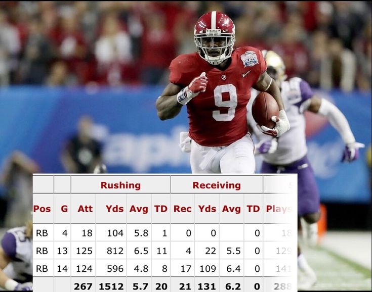 Heres the rest of the mock draft-  Round 5 pick 19- Rb Bo Scarbrough  Hes a big powerful running back who would be great in short yardage situations.  Rd 5 pick 32-Jack Cichy  Hes had some serious injuries while in college but when hes healthy he has great football iq and a high motor hes good in coverage and a good run stopper. If he stays healthy he could turn into a great player.  Rd 6 pick 32- Sean Chandler  Chandler is highly productive when healthy and would add depth to our dbs…