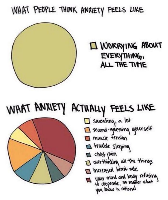 What people think anxiety feels like vs. What anxiety actually feels like