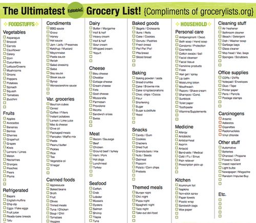 Keeping track of the groceries you need to get just isn't enough. Make your supermarket shopping trip easier by bringing a grocery list with you. Don't worry about writing out a long list each time; just print out this grocery checklist, and you won't have to do any work. The site provides a checklist for vegetarians, as well.                   Source: Shutterstock