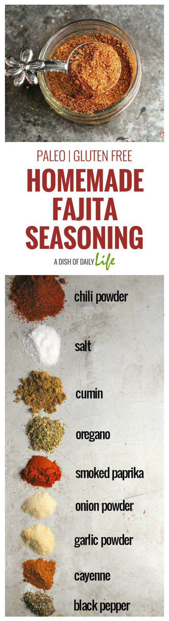 This Fajita Seasoning Recipe is perfect for chicken, beef, shrimp, and vegetables, either as a dry rub or a marinade! You can make at home in 5 minutes with ingredients you already have in your spice cabinet and it tastes better than the store bought packets! Naturally paleo, gluten free, dairy free, and sugar free.