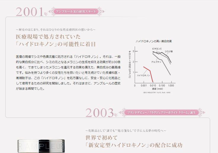 美白の専門家として | アンプルール ブランドサイト  (via http://www.ampleur.jp/brand/history/ )