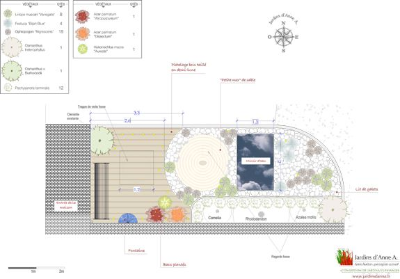 82 best plans de jardins images on pinterest landscaping for Plan amenagement jardin zen