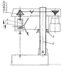 Картинки по запросу Станина под Сверлильный станок 2М112
