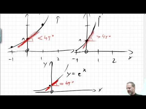 13 Eulersche Zahl, Teil 1