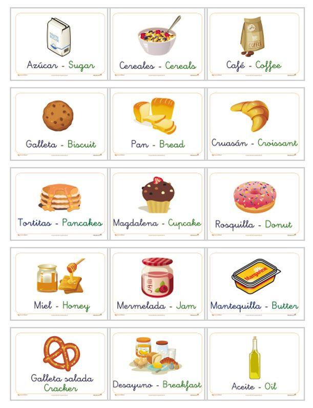 Alimentos de desayuno todo en espa ol for Pinterest en espanol