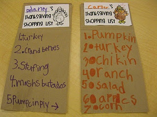 Thanksgiving Shopping List Labels