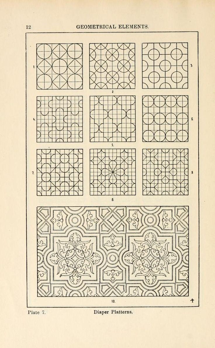A handbook of ornament; Franz Sales Meyer, 1849-1927