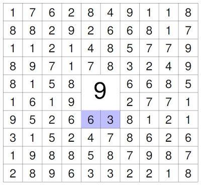#zahlenrätsel #kinder Suche die Zahlen die zusammen (vertikal, horizontal und oder diagonale) die 9 ergeben.