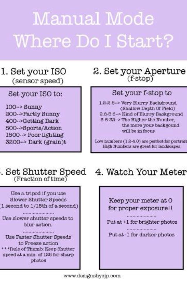 Quick guide to camera settings