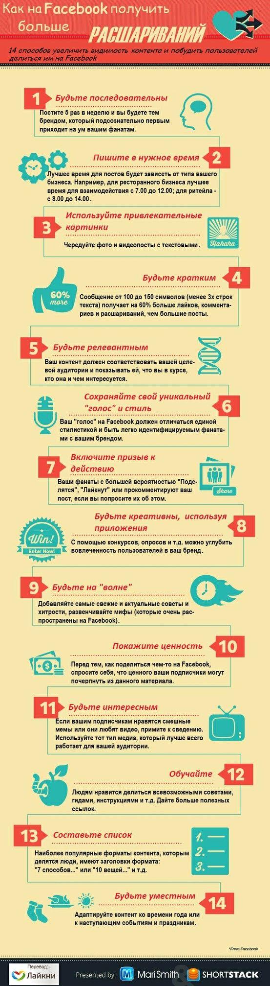 #Инфографика: Как получить больше расшариваний на Facebook