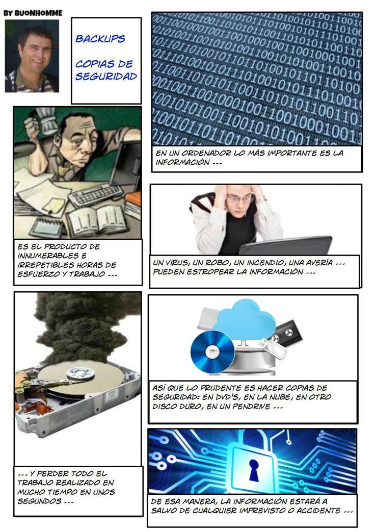 Backups / Copias de seguridad
