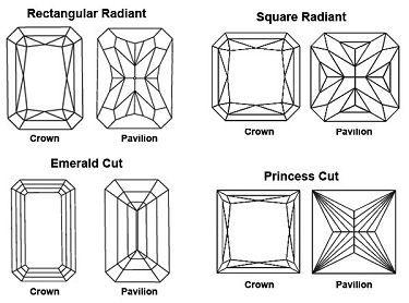 Best 25+ Diamond cuts ideas that you will like on Pinterest