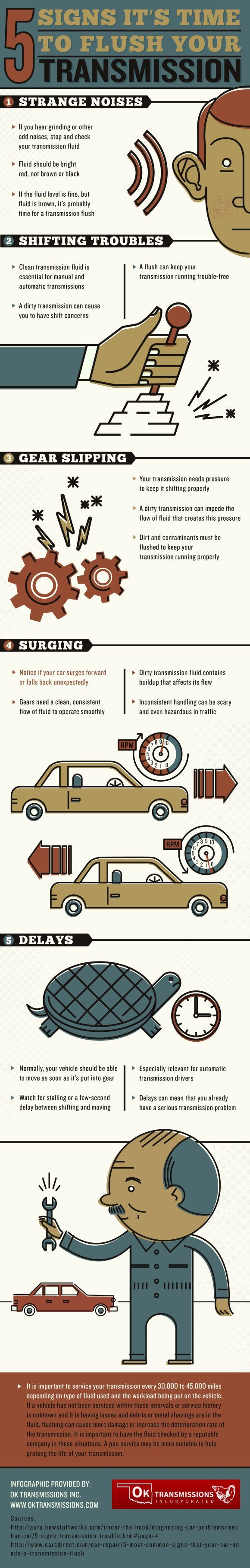 5 signs its time to flush your transmission