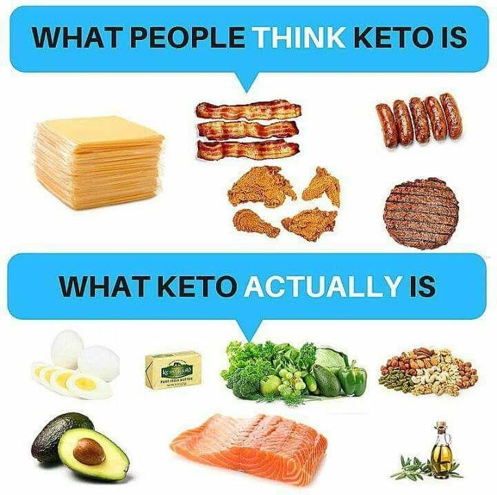 Kitogenic Diet Fast Food