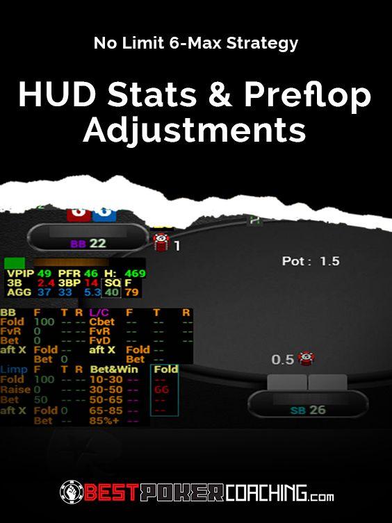 60-Minute Master: NL 6-Max Part 5, HUD Stats & Preflop Adjustments