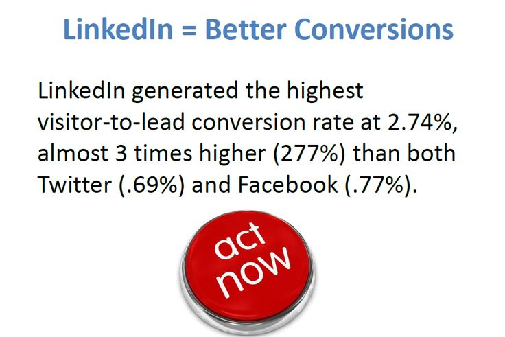 How Important Is LinkedIn? - Spree Marketing Shows You