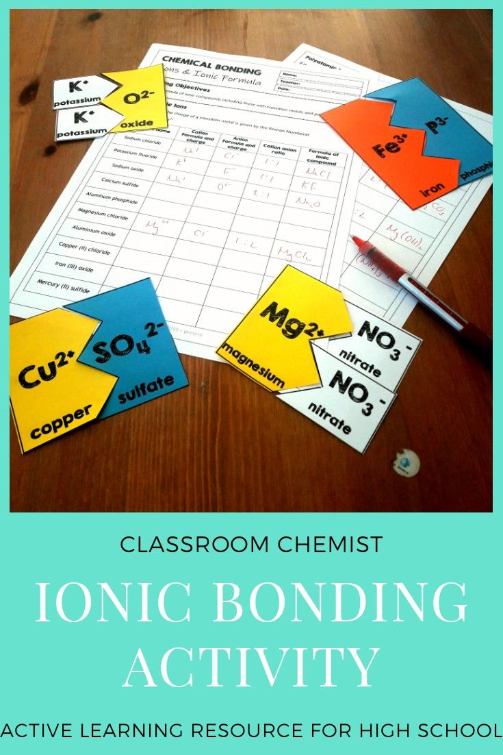 Ionic Bonding Activity And Worksheet Learn To Write Ionic Formula Ionic Bonding Activity Bonding Activities Chemistry Classroom [ 1102 x 735 Pixel ]