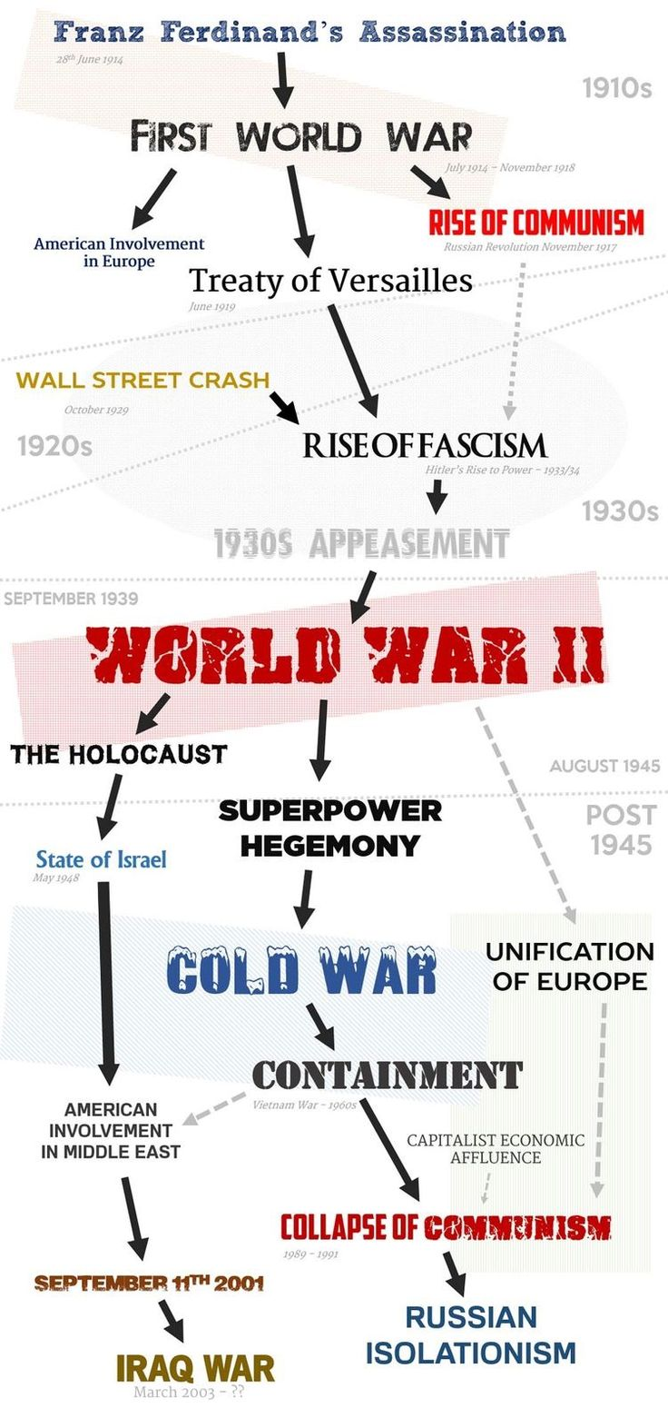 1103 best History images on Pinterest | History, War and Germany