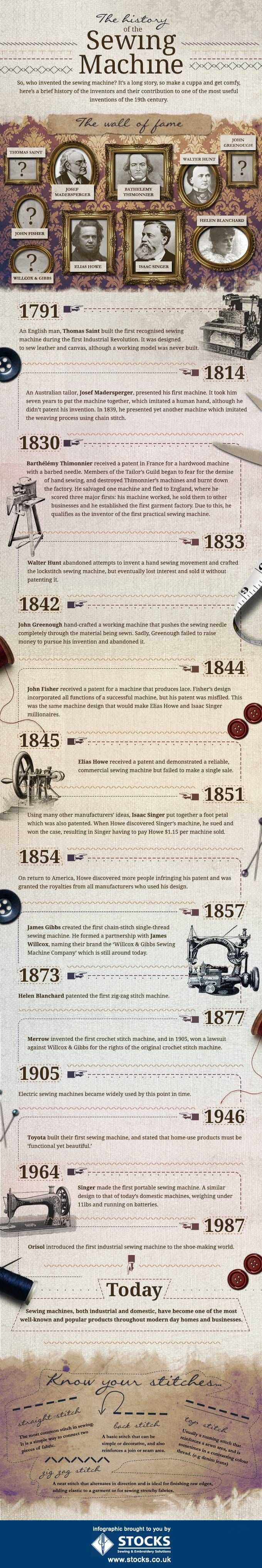 The History Of The Sewing Machine #infographic #SewingMachine #History