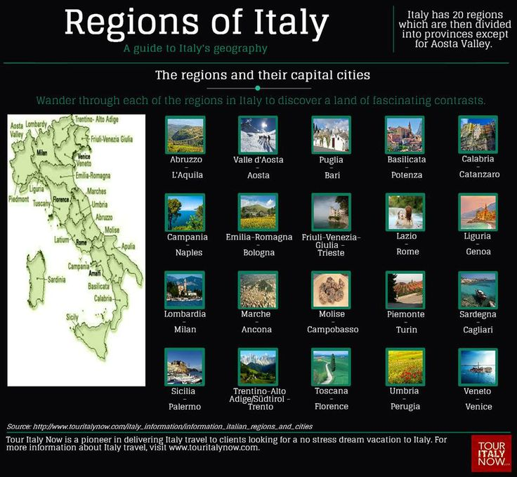 Here's something to make us all familiar with Italy's geography.