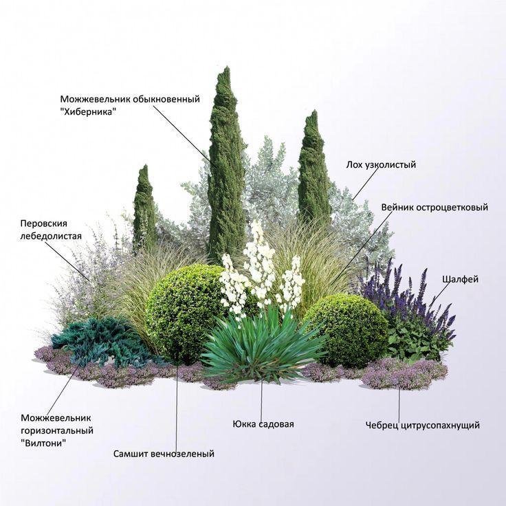 Encontre este Pin e muitos outros na pasta Garden Landscape Designs de Landscape Garden Design.   – Garten