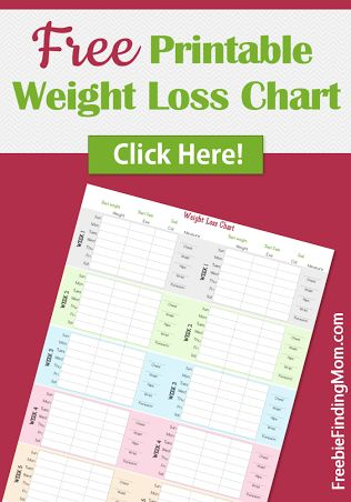 Free Printable Weight Loss Chart Lose Weight  Get Healthy