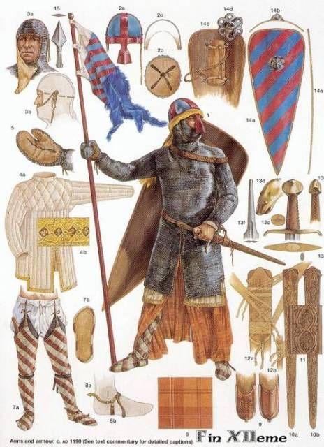 1190 : équipement et armement d'un Chevalier