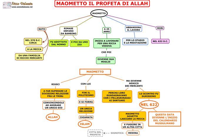 02.-MAOMETTO-IL-PROFETA-DI-ALLAH.png (1444×917)
